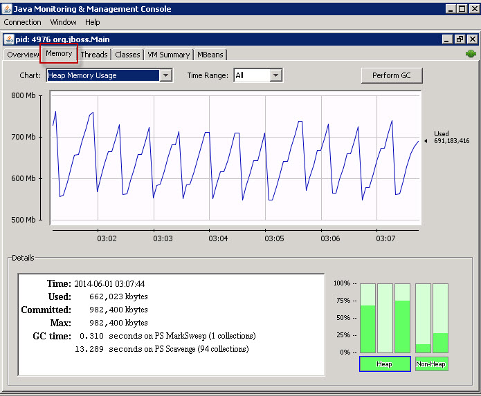 5 not so easy ways to monitor the Heap Usage of your Java