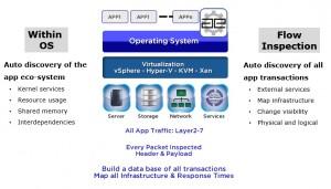 StorageNetworkStack2