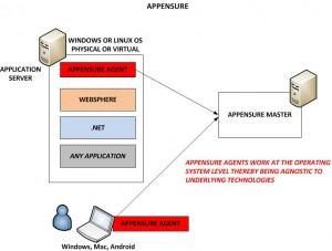 appensure (2)